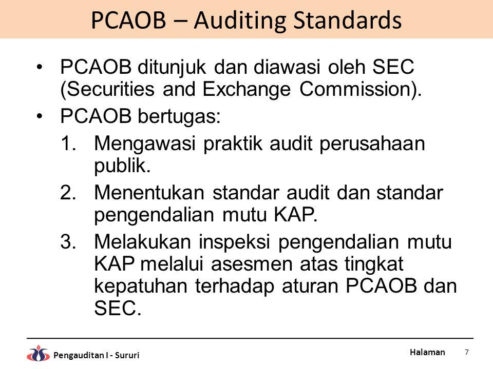 Halaman Pengauditan I - Sururi PCAOB – Auditing Standards Pada awalnya standar audit PCAOB mengacu pada standar audit ASB, tetapi selanjutnya mengacu pada standar audit ISA.