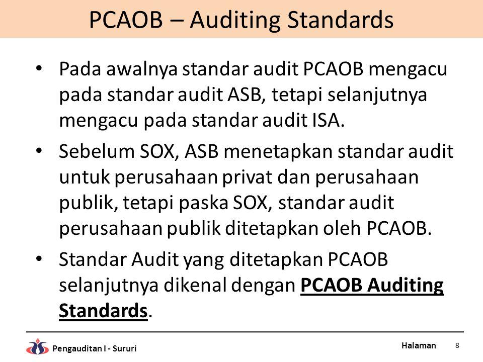 Halaman Pengauditan I - Sururi PCAOB – Auditing Standards Pada awalnya standar audit PCAOB mengacu pada standar audit ASB, tetapi selanjutnya mengacu