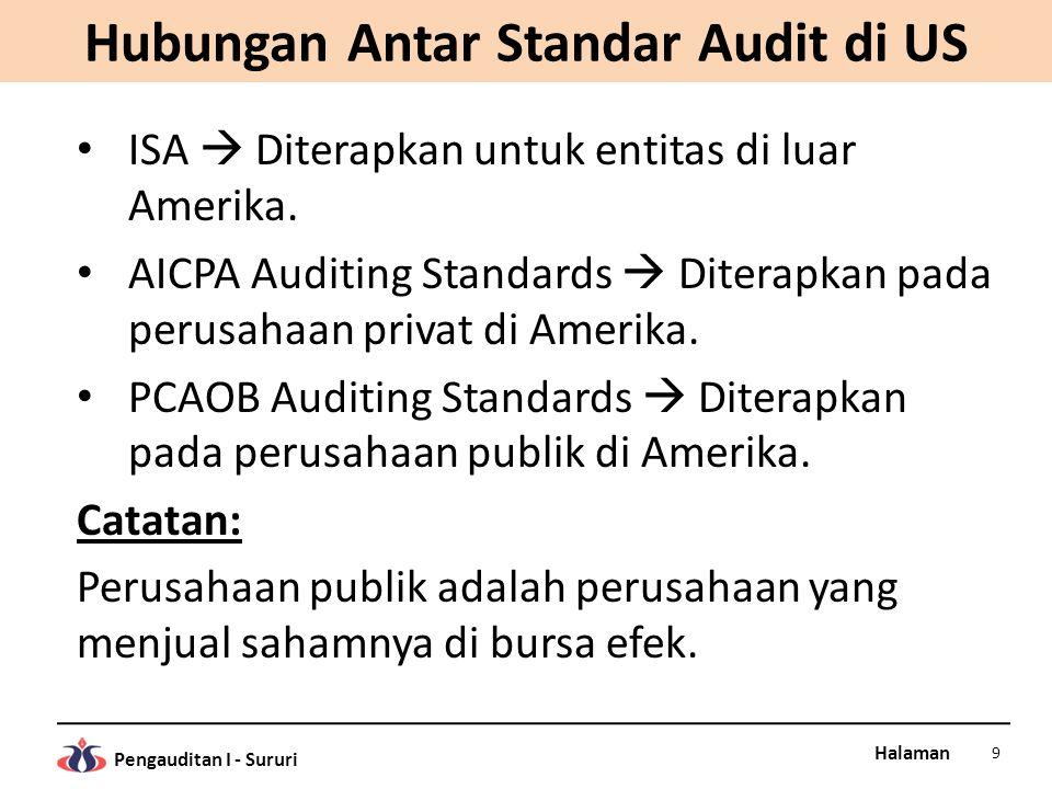 Halaman Pengauditan I - Sururi STANDAR AUDIT AICPA DAN PCAOB AICPA menetapkan standar audit berdasarkan empat prinsip, yaitu: 1.Purpose of Audit (Purpose) 2.Personal responsibilities of the auditor (Responsibilities) 3.Auditor actions in performing the audit (Performance).