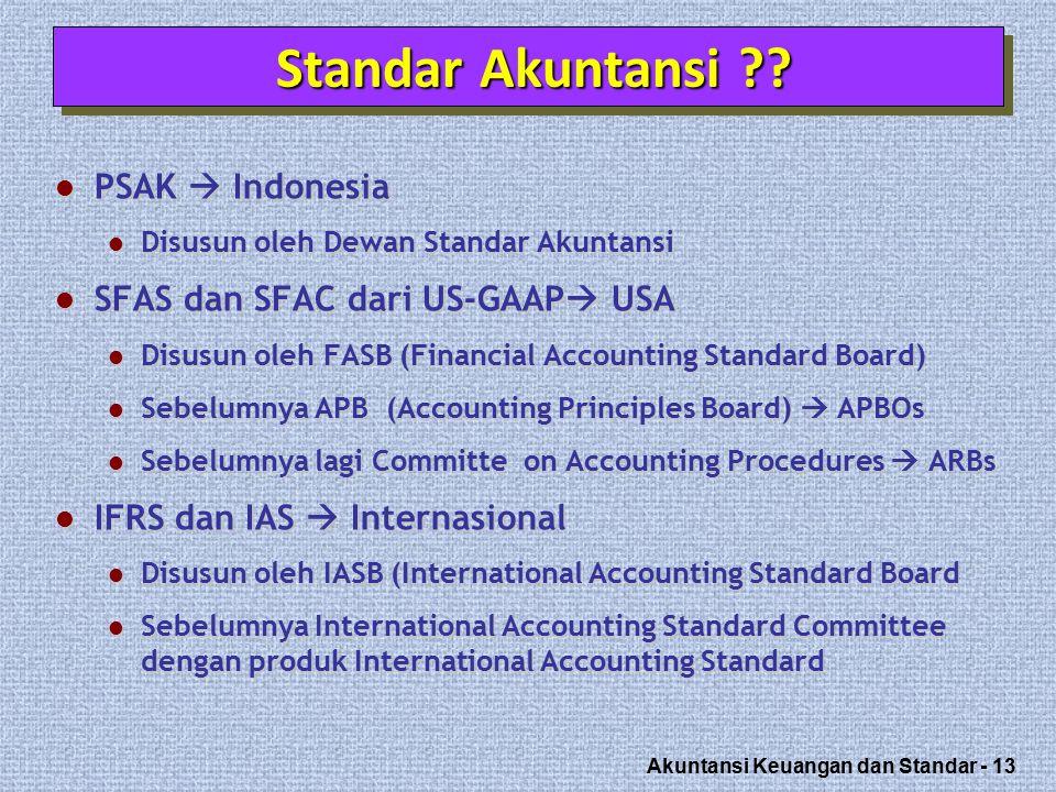 Akuntansi Keuangan dan Standar - 13 PSAK  Indonesia PSAK  Indonesia Disusun oleh Dewan Standar Akuntansi Disusun oleh Dewan Standar Akuntansi SFAS dan SFAC dari US-GAAP  USA SFAS dan SFAC dari US-GAAP  USA Disusun oleh FASB (Financial Accounting Standard Board) Disusun oleh FASB (Financial Accounting Standard Board) Sebelumnya APB (Accounting Principles Board)  APBOs Sebelumnya APB (Accounting Principles Board)  APBOs Sebelumnya lagi Committe on Accounting Procedures  ARBs Sebelumnya lagi Committe on Accounting Procedures  ARBs IFRS dan IAS  Internasional IFRS dan IAS  Internasional Disusun oleh IASB (International Accounting Standard Board Disusun oleh IASB (International Accounting Standard Board Sebelumnya International Accounting Standard Committee dengan produk International Accounting Standard Sebelumnya International Accounting Standard Committee dengan produk International Accounting Standard Standar Akuntansi ??
