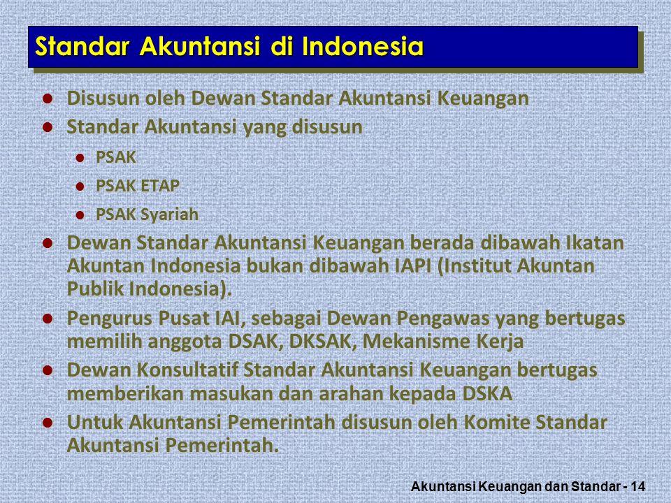 Akuntansi Keuangan dan Standar - 14 Standar Akuntansi di Indonesia Disusun oleh Dewan Standar Akuntansi Keuangan Disusun oleh Dewan Standar Akuntansi Keuangan Standar Akuntansi yang disusun Standar Akuntansi yang disusun PSAK PSAK PSAK ETAP PSAK ETAP PSAK Syariah PSAK Syariah Dewan Standar Akuntansi Keuangan berada dibawah Ikatan Akuntan Indonesia bukan dibawah IAPI (Institut Akuntan Publik Indonesia).