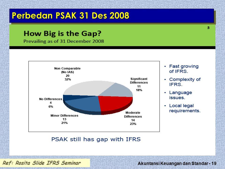 Akuntansi Keuangan dan Standar - 19 Perbedan PSAK 31 Des 2008 Ref: Rosita Slide IFRS Seminar
