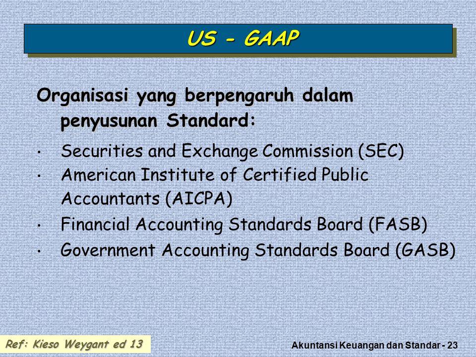 Akuntansi Keuangan dan Standar - 23 US - GAAP Organisasi yang berpengaruh dalam penyusunan Standard: Securities and Exchange Commission (SEC) American Institute of Certified Public Accountants (AICPA) Financial Accounting Standards Board (FASB) Government Accounting Standards Board (GASB) Ref: Kieso Weygant ed 13