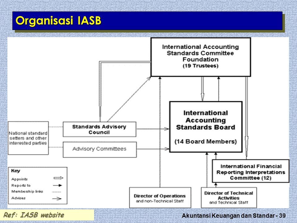 Akuntansi Keuangan dan Standar - 39 Organisasi IASB Ref: IASB website