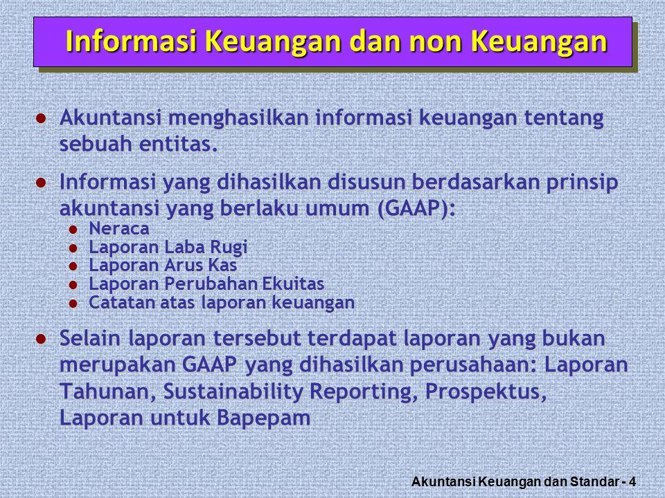 Akuntansi Keuangan dan Standar - 15 Perkembangan Standar Akuntansi Keuangan di Indonesia Menjelang diaktifkan Pasar Modal pada tahun 1973, dibentuk Badan Penyusun Standar Akuntansi yang menghasilkan Prinsip Akuntansi Indonesia (PAI) Menjelang diaktifkan Pasar Modal pada tahun 1973, dibentuk Badan Penyusun Standar Akuntansi yang menghasilkan Prinsip Akuntansi Indonesia (PAI) Komite PAI yang dibentuk tahun 1974 melakukan revisi mendasar PAI '73 untuk menyesuaikan ketentuan akuntansi dengan dunia usaha.