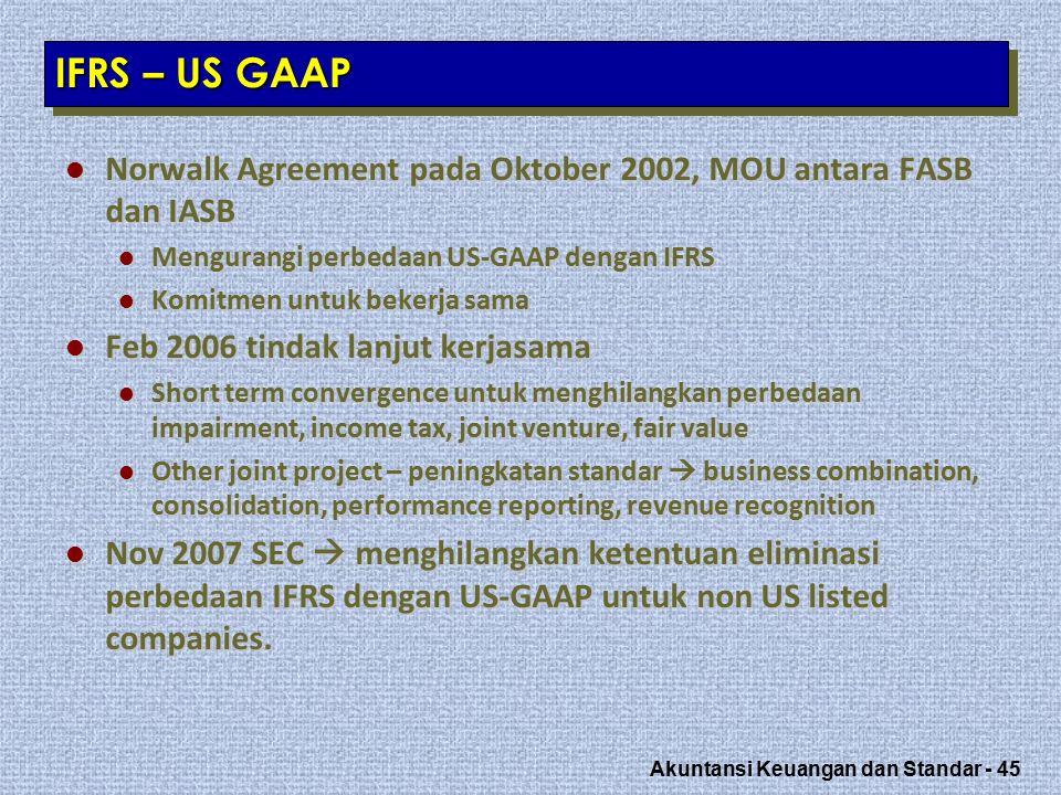Akuntansi Keuangan dan Standar - 45 IFRS – US GAAP Norwalk Agreement pada Oktober 2002, MOU antara FASB dan IASB Norwalk Agreement pada Oktober 2002, MOU antara FASB dan IASB Mengurangi perbedaan US-GAAP dengan IFRS Mengurangi perbedaan US-GAAP dengan IFRS Komitmen untuk bekerja sama Komitmen untuk bekerja sama Feb 2006 tindak lanjut kerjasama Feb 2006 tindak lanjut kerjasama Short term convergence untuk menghilangkan perbedaan impairment, income tax, joint venture, fair value Short term convergence untuk menghilangkan perbedaan impairment, income tax, joint venture, fair value Other joint project – peningkatan standar  business combination, consolidation, performance reporting, revenue recognition Other joint project – peningkatan standar  business combination, consolidation, performance reporting, revenue recognition Nov 2007 SEC  menghilangkan ketentuan eliminasi perbedaan IFRS dengan US-GAAP untuk non US listed companies.