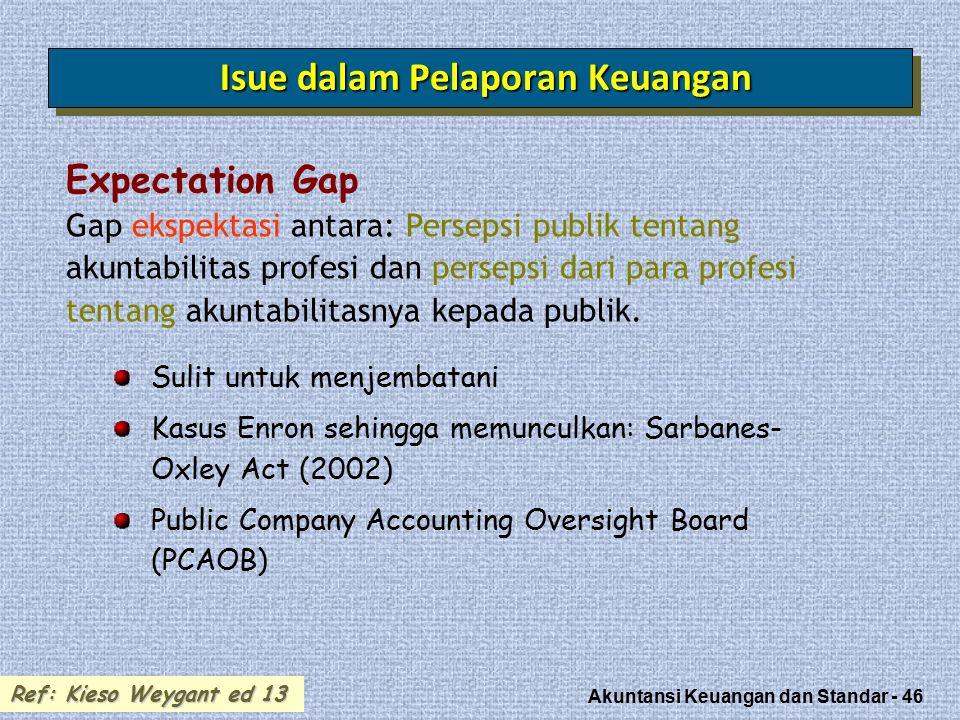 Akuntansi Keuangan dan Standar - 46 Isue dalam Pelaporan Keuangan Expectation Gap Gap ekspektasi antara: Persepsi publik tentang akuntabilitas profesi dan persepsi dari para profesi tentang akuntabilitasnya kepada publik.