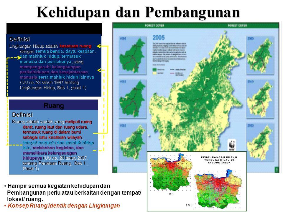 Perda di P. Jawa per Tingkat Wilayah Motif Perda Retribusi ijin usaha (pajak) atau pemberian ijin untuk eksploitasi SDA Tindakan kolaboratif pengelola