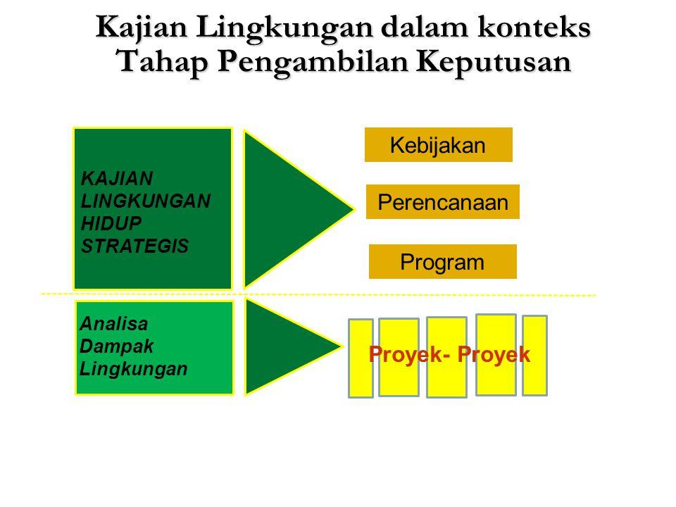 Dari Ide menjadi Realita Peran Kajian Lingkungan Hidup Strategis (KLHS) Dari Ide menjadi Realita Peran Kajian Lingkungan Hidup Strategis (KLHS) Visi &
