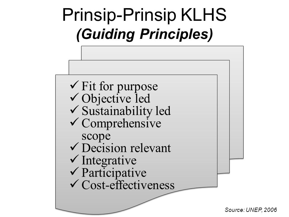 Prinsip-Prinsip KLHS (Guiding Principles) Fit for purpose Objective led Sustainability led Comprehensive scope Decision relevant Integrative Participative Cost-effectiveness Source: UNEP, 2006