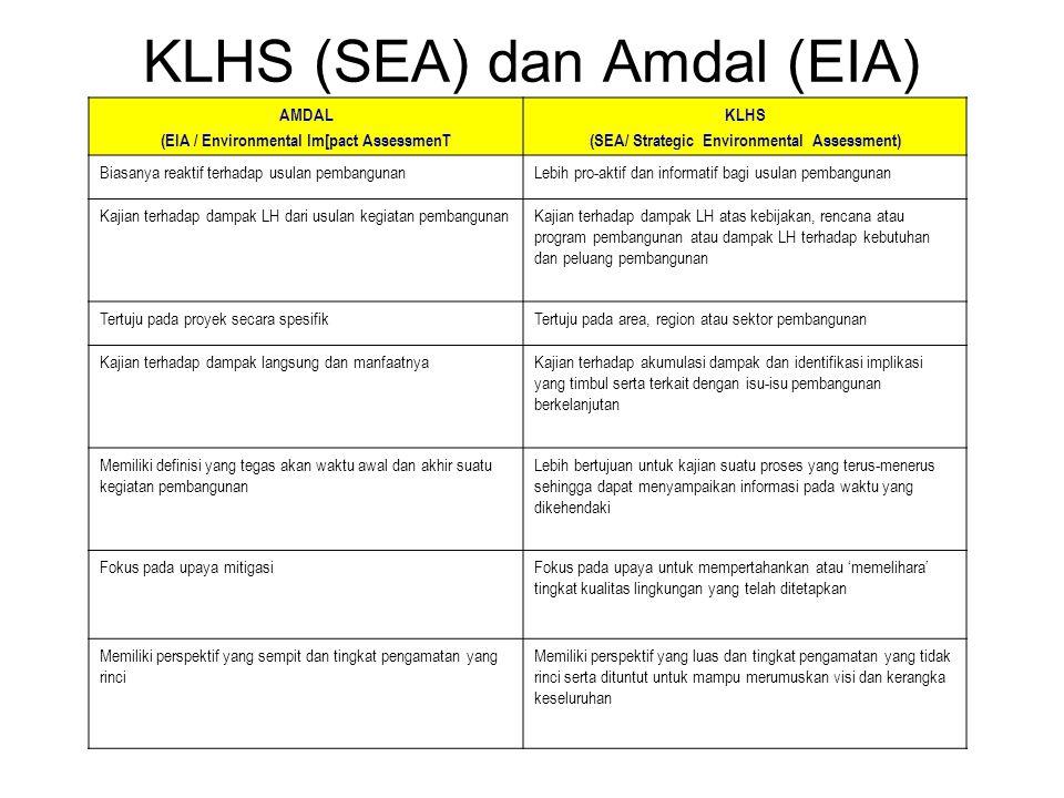 Hierarki Perencanaan Pembangunan Renja K/L (1 tahun) KLS Tingkat Nasional Tingkat Daerah Renstra SKPD (5 tahun) Renja KPD (1 tahun) RPJPD (20 tahun) R