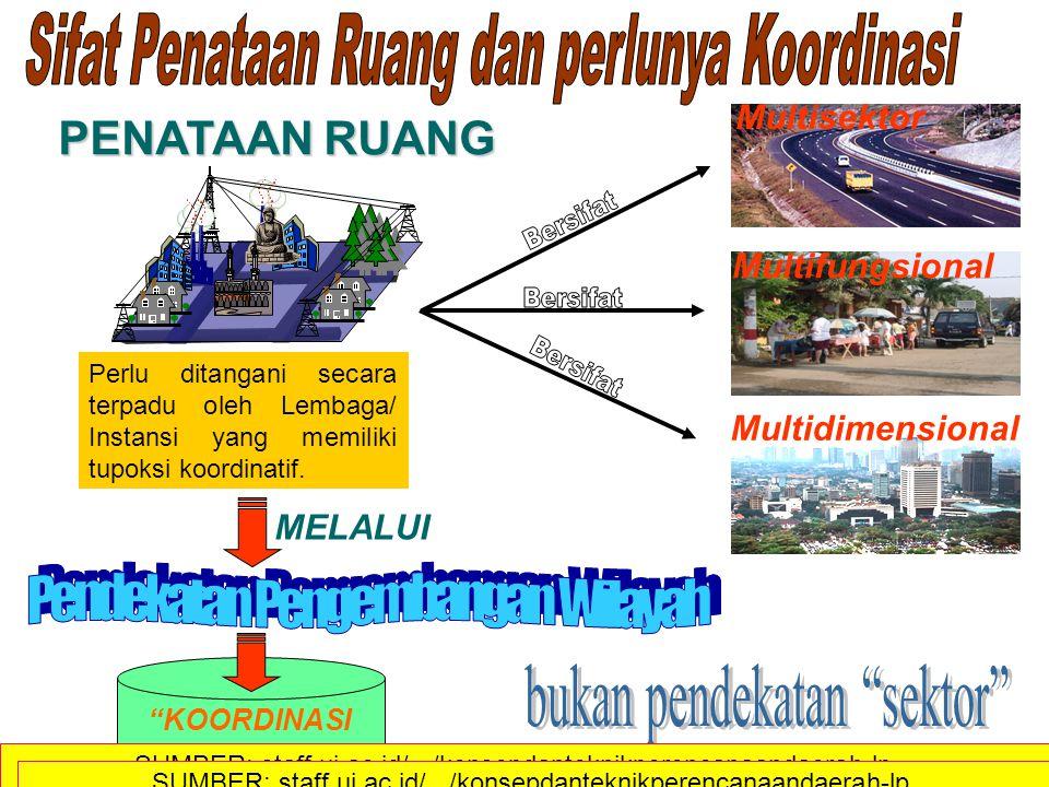 a.Kurang adanya sinkronisasi dan harmonisasi antara Provinsi dengan Provinsi yang berbatasan, dan/atau Provinsi dengan Kabupaten/Kota di masing-masing
