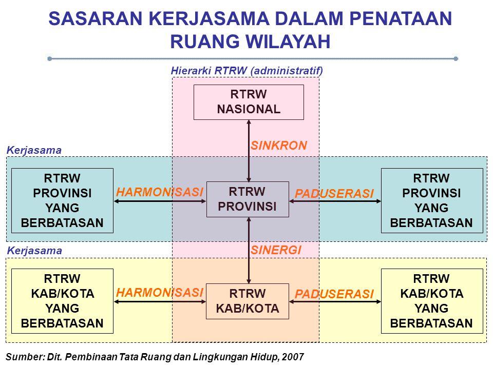 Penyelenggaraan urusan kewenangan wajib di bidang tata ruang. Perumusan berbagai kebijakan penyelenggaraan penataan ruang Provinsi dan Kabupaten/Kota.