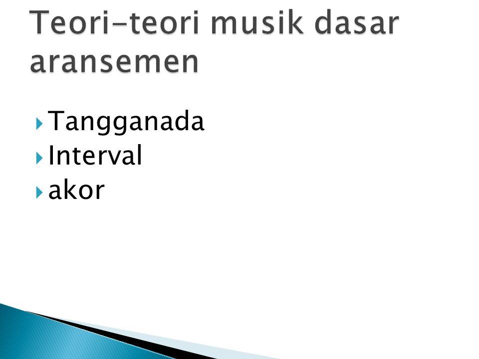  Pedoman aransemen : 1. Pola birama 2. Pola melodi 3. Tangga Nada dan sifat/jiwa lagu.