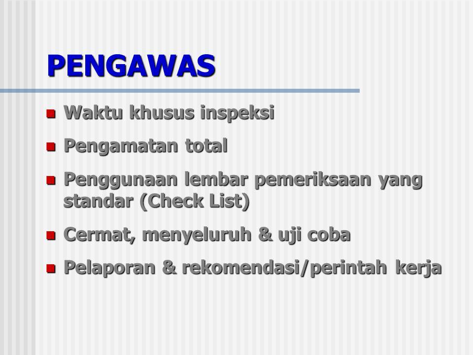 Semua Bahaya Harus Diamankan 6 Prinsip Observasi K3 K3 Tanggung Jawab Semua Karyawan Melatih Karyawan Bekerja Aman Pencegah Kecelakaan Usaha yang Mulia Bekerja Aman Kondisi Pekerjaan Semua Kecelakaan Dapat Dicegah