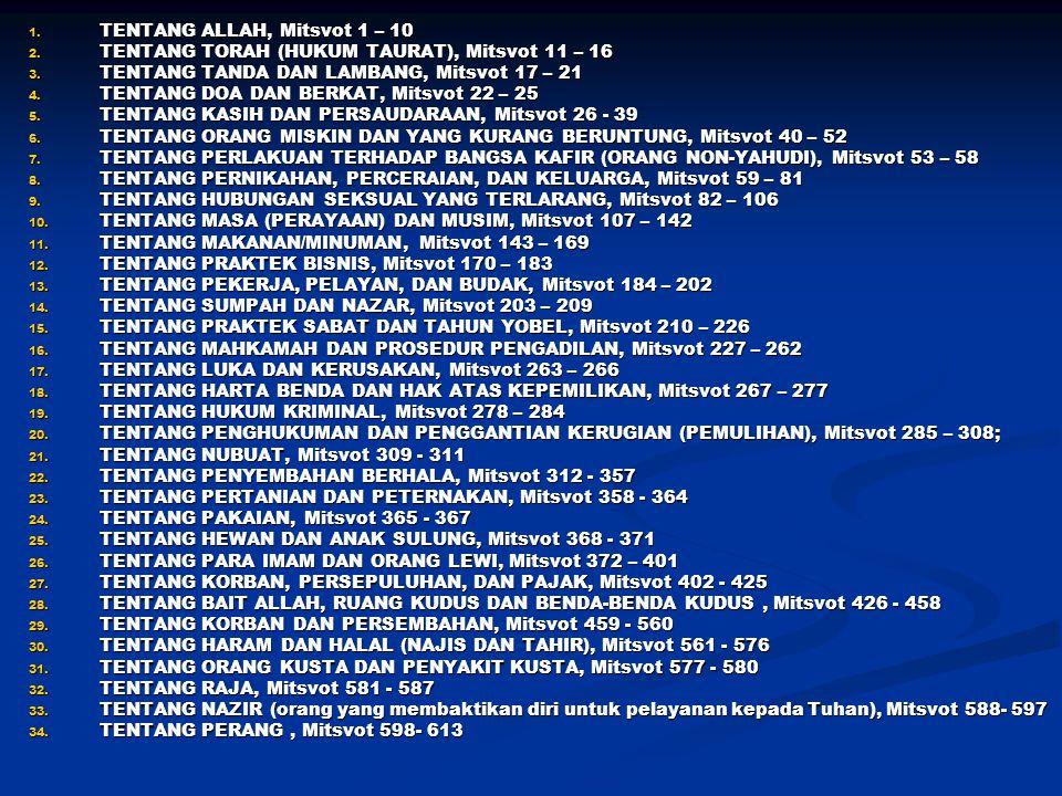 1. TENTANG ALLAH, Mitsvot 1 – 10 2. TENTANG TORAH (HUKUM TAURAT), Mitsvot 11 – 16 3. TENTANG TANDA DAN LAMBANG, Mitsvot 17 – 21 4. TENTANG DOA DAN BER