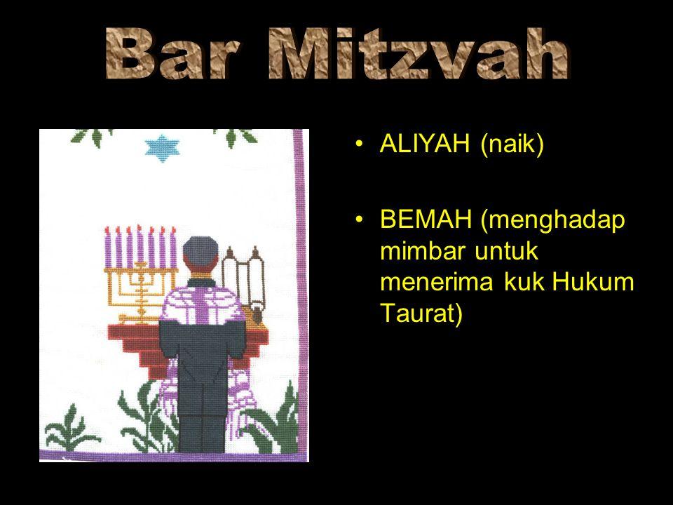 ALIYAH (naik) BEMAH (menghadap mimbar untuk menerima kuk Hukum Taurat)