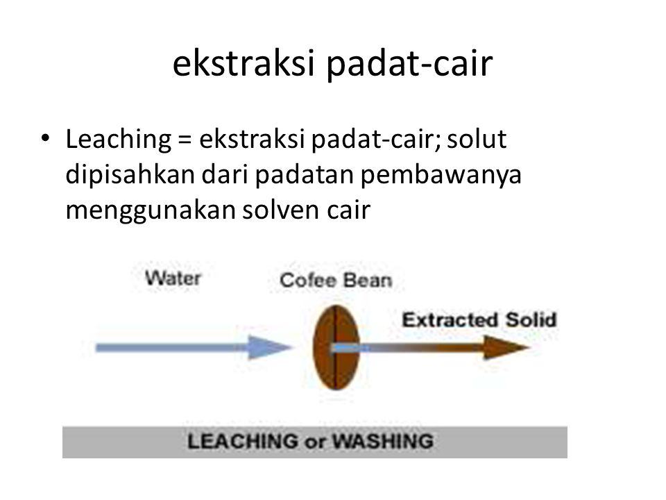 ekstraksi padat-cair Leaching = ekstraksi padat-cair; solut dipisahkan dari padatan pembawanya menggunakan solven cair