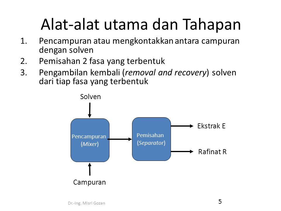 Dr.-Ing. Misri Gozan 5 Alat-alat utama dan Tahapan 1.Pencampuran atau mengkontakkan antara campuran dengan solven 2.Pemisahan 2 fasa yang terbentuk 3.