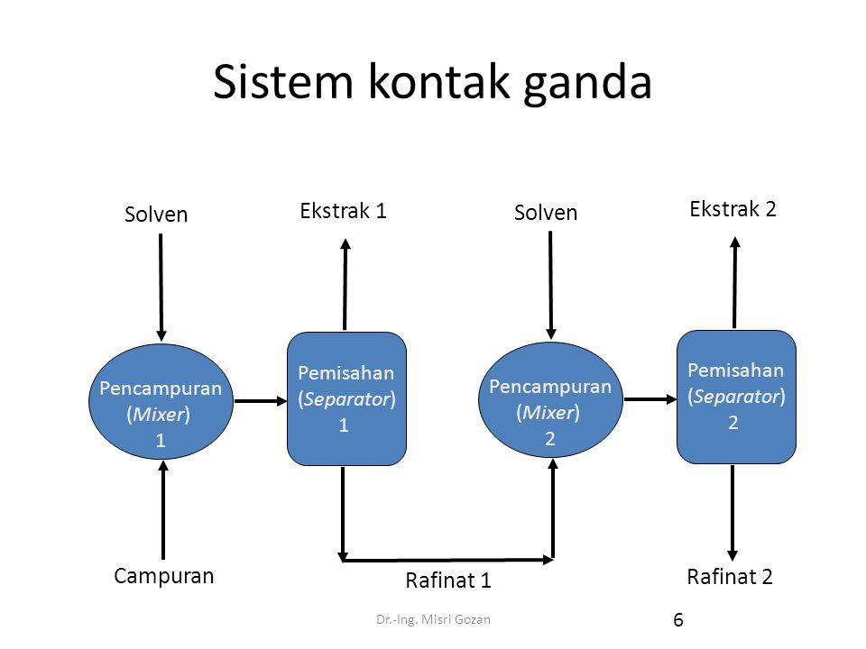 Dr.-Ing. Misri Gozan 6 Sistem kontak ganda Pemisahan (Separator) 1 Ekstrak 1 Rafinat 1 Solven Campuran Pencampuran (Mixer) 1 Pemisahan (Separator) 2 E