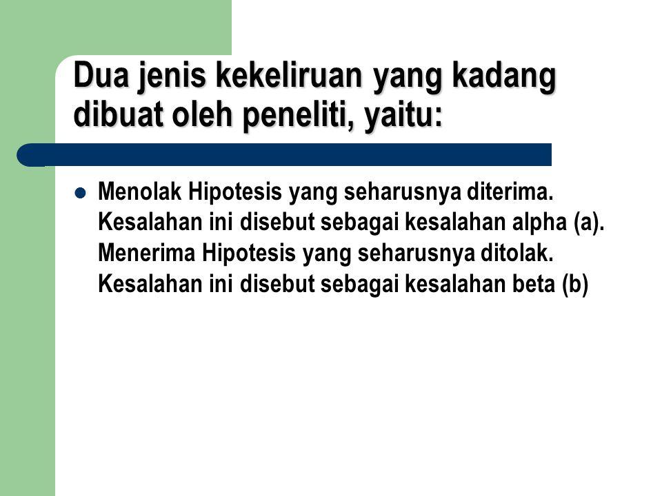 Dua jenis kekeliruan yang kadang dibuat oleh peneliti, yaitu: Menolak Hipotesis yang seharusnya diterima. Kesalahan ini disebut sebagai kesalahan alph