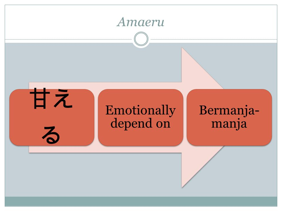 Amaeru 甘え る Emotionally depend on Bermanja- manja