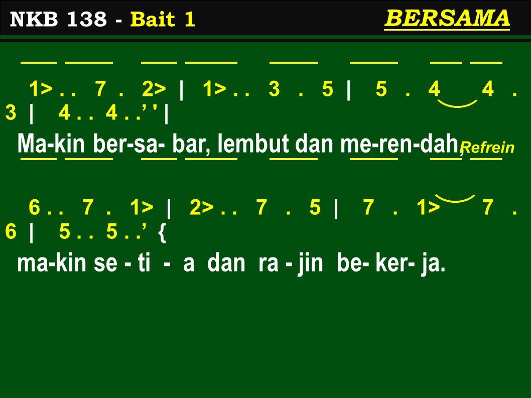 1>..7. 6 | 3.. 3. 5 | 6. 5 6. 1> | 7.. 7..' | Ya Tuhan-ku, ku-b'ri-kan pa- da-Mu 1>..