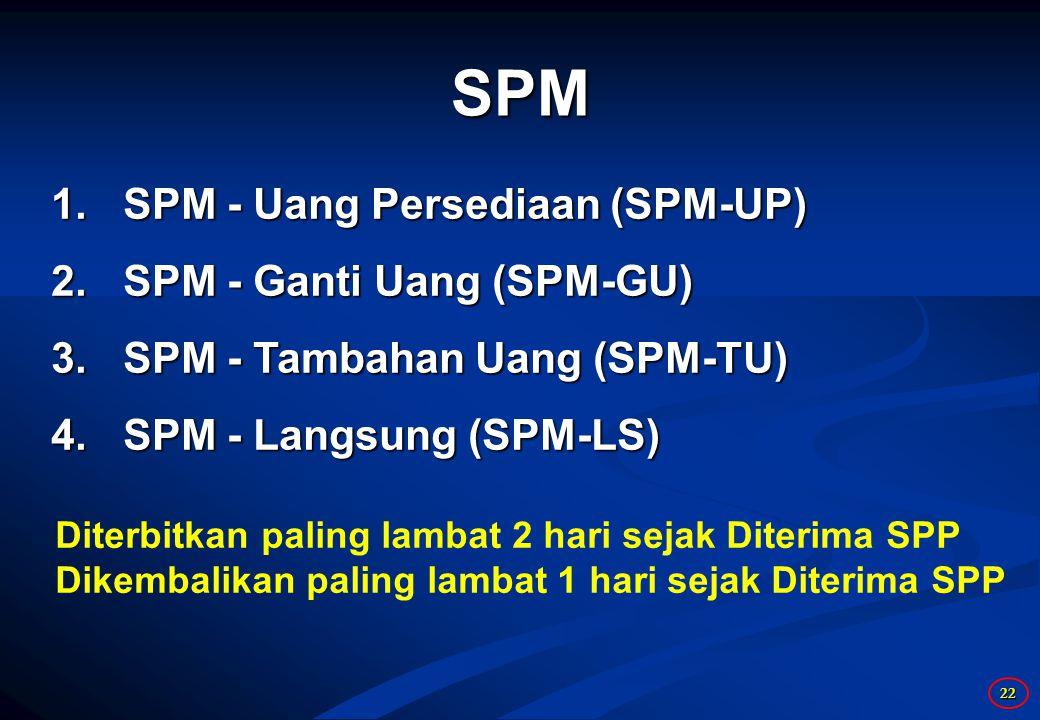 22 SPM 1. SPM - Uang Persediaan (SPM-UP) 2. SPM - Ganti Uang (SPM-GU) 3. SPM - Tambahan Uang (SPM-TU) 4. SPM - Langsung (SPM-LS) Diterbitkan paling la