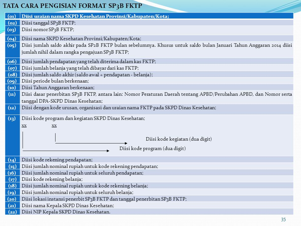 Contoh Format SP2B FKTP