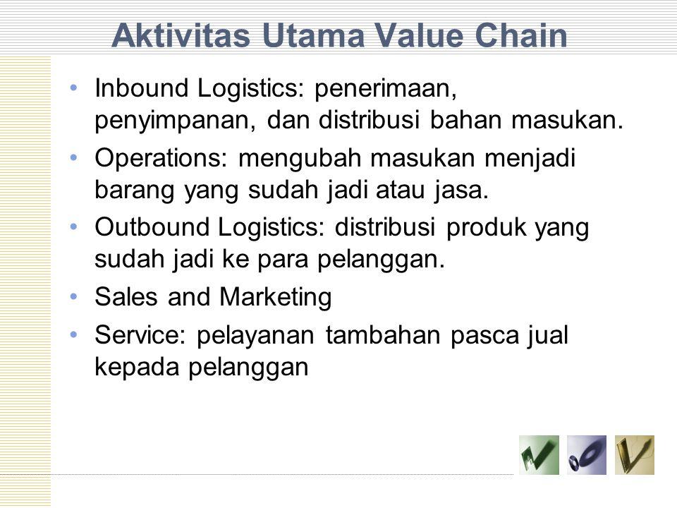 Aktivitas Utama Value Chain Inbound Logistics: penerimaan, penyimpanan, dan distribusi bahan masukan.