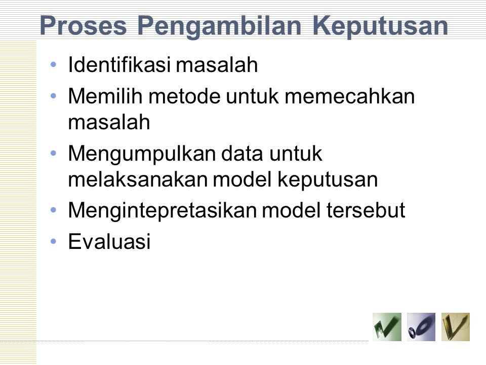 Proses Pengambilan Keputusan Identifikasi masalah Memilih metode untuk memecahkan masalah Mengumpulkan data untuk melaksanakan model keputusan Mengintepretasikan model tersebut Evaluasi