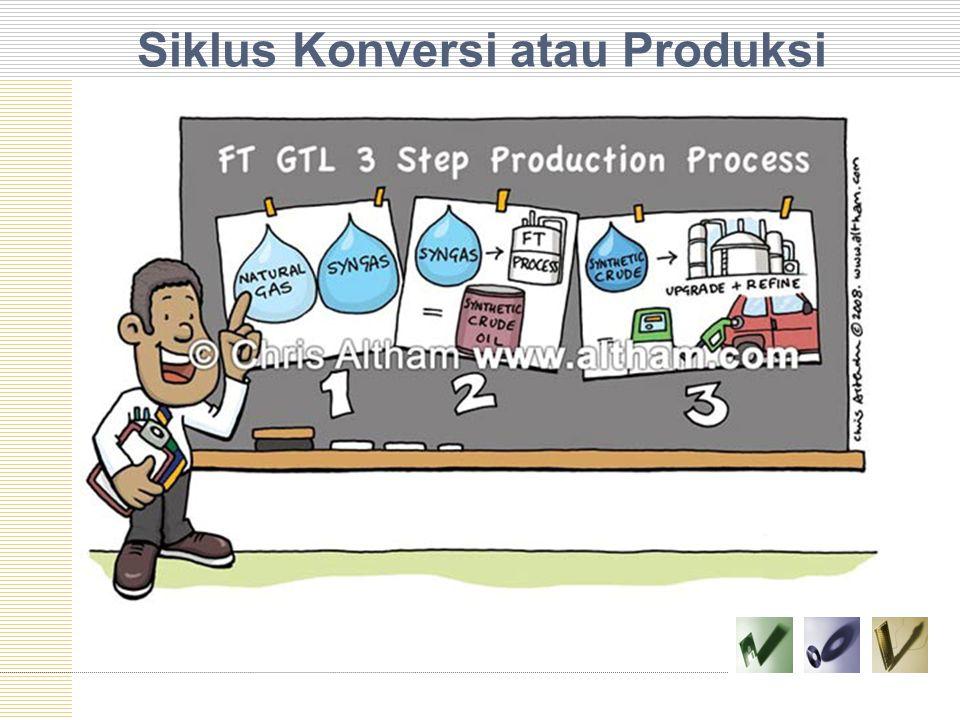 Siklus Konversi atau Produksi