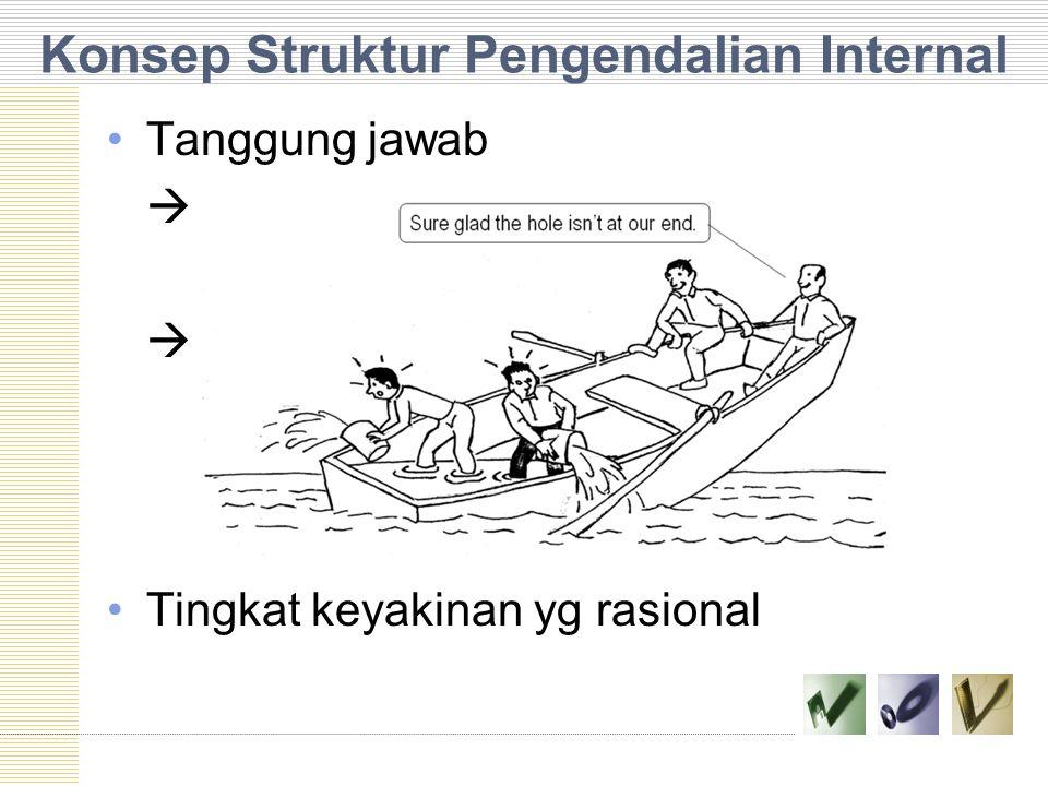 Konsep Struktur Pengendalian Internal Tanggung jawab  Tingkat keyakinan yg rasional
