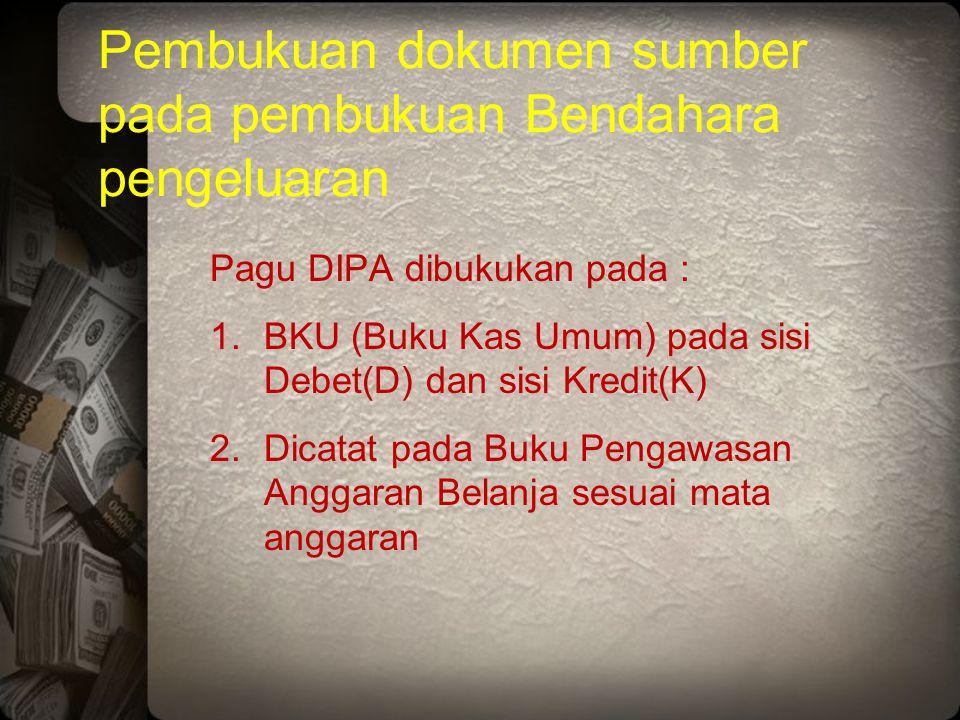 SPM-GUP/TUP Akhir Bulan Masa Penyampaian Laporan Keuangan 10 Surat Peringatan 5 hari kerja Untuk PERBAIKAN Sanksi MEKANISME SANKSI LPJ BENDAHARA