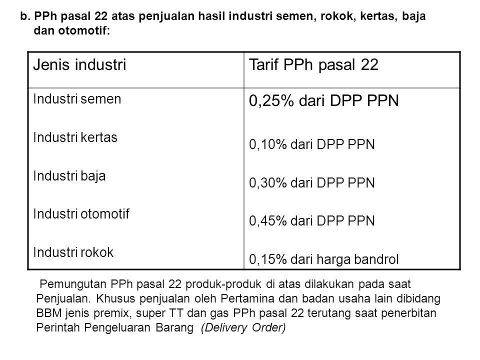 Contoh soal PT Hikmah membeli baja ke PT Krakatau Steel sebesar Rp 100.000.000 a.Berapa PPh pasal 22 yang dipungut PT Krakatau Steel.