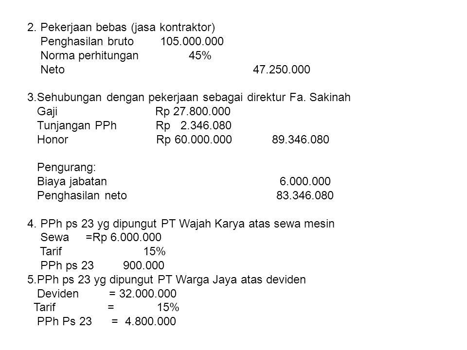 Penghasilan istri 1.PNS RS MH Gaji Rp 36.000.000 Tunjangan PPh 3.000.000 Bruto Rp 39.000.000 Biaya jabatan 1.950.000 Neto Rp 37.050.000 PTKP (TK/0) Rp 15.840.000 Penghasilan neto 21.210.000 PPh dipungut bendara 1.060.500 2.