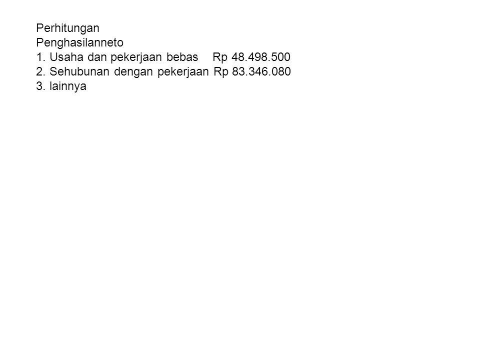 Perhitungan Penghasilanneto 1. Usaha dan pekerjaan bebas Rp 48.498.500 2. Sehubunan dengan pekerjaan Rp 83.346.080 3. lainnya