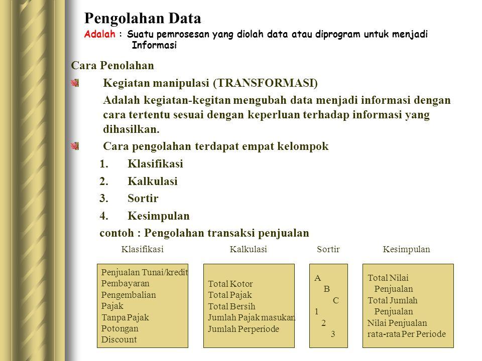 Pengolahan Data Adalah : Suatu pemrosesan yang diolah data atau diprogram untuk menjadi Informasi Cara Penolahan Kegiatan manipulasi (TRANSFORMASI) Ad