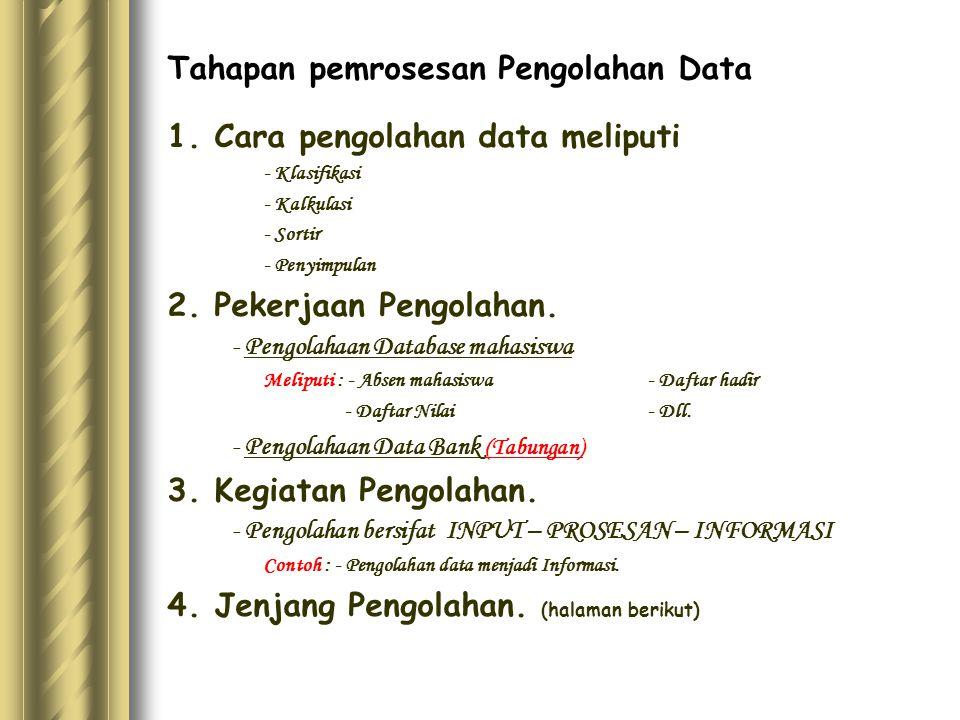 Tahapan pemrosesan Pengolahan Data 1. Cara pengolahan data meliputi - Klasifikasi - Kalkulasi - Sortir - Penyimpulan 2. Pekerjaan Pengolahan. - Pengol