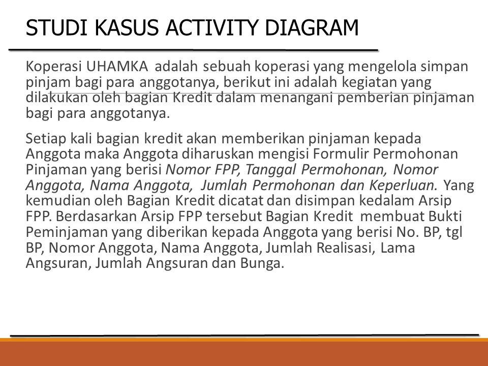 Koperasi UHAMKA adalah sebuah koperasi yang mengelola simpan pinjam bagi para anggotanya, berikut ini adalah kegiatan yang dilakukan oleh bagian Kredi