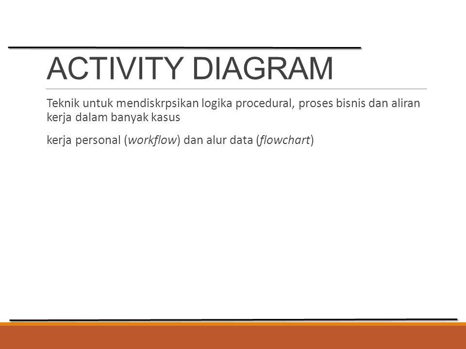 ACTIVITY DIAGRAM Teknik untuk mendiskrpsikan logika procedural, proses bisnis dan aliran kerja dalam banyak kasus kerja personal (workflow) dan alur d