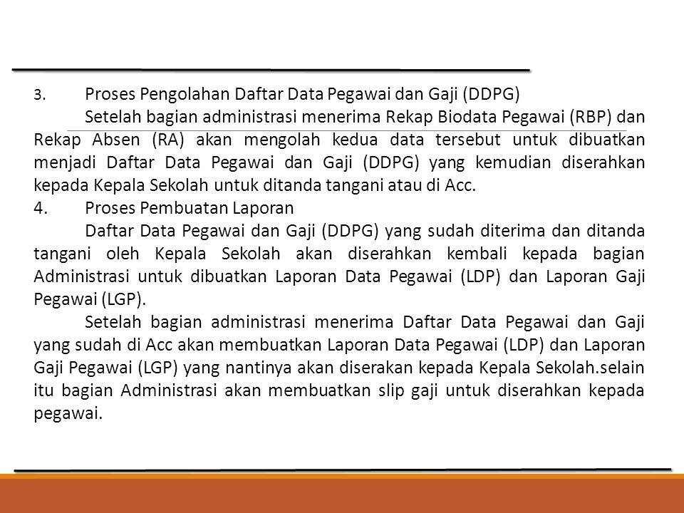 3. Proses Pengolahan Daftar Data Pegawai dan Gaji (DDPG) Setelah bagian administrasi menerima Rekap Biodata Pegawai (RBP) dan Rekap Absen (RA) akan me