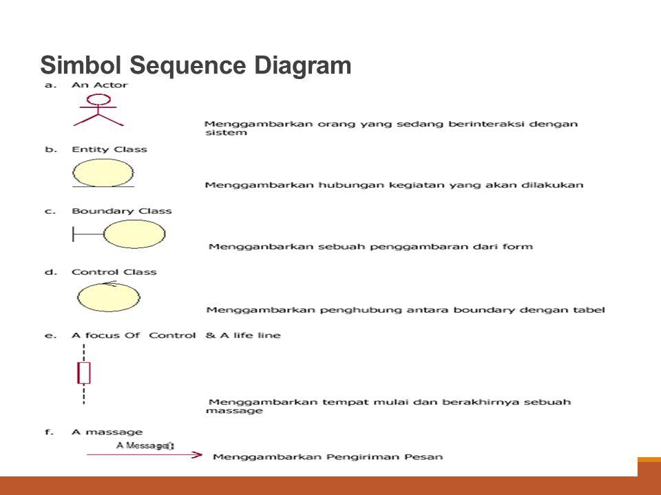 Simbol Sequence Diagram