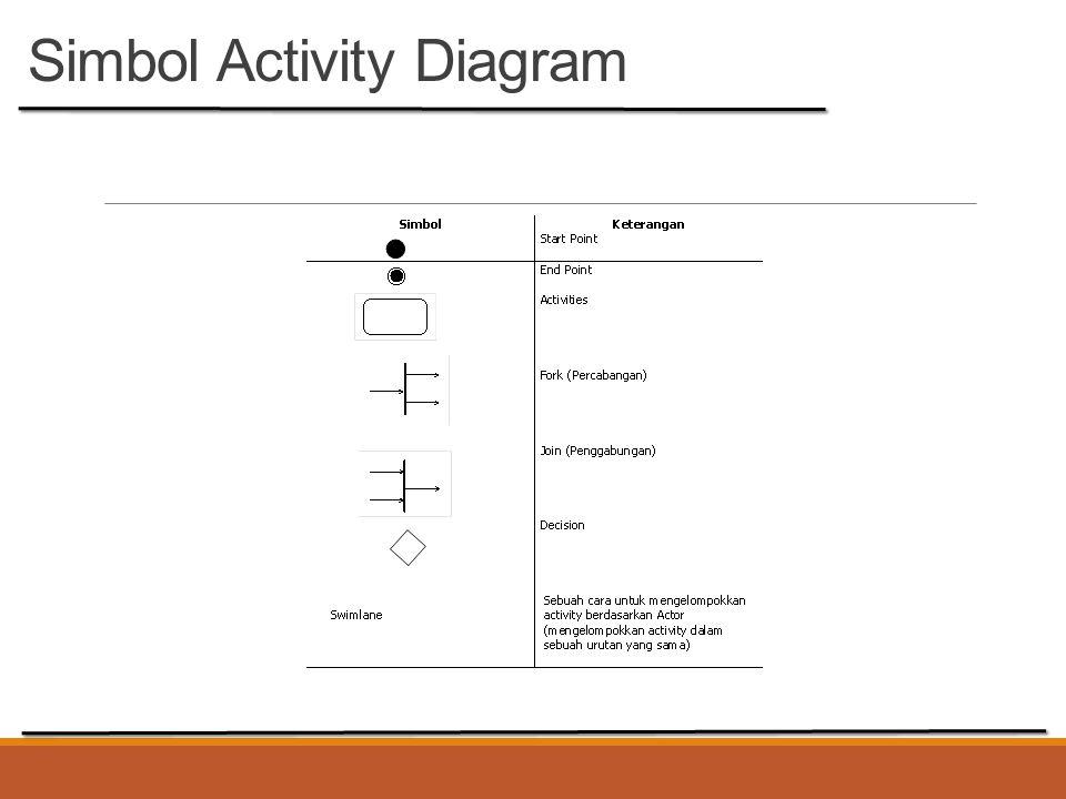 Activity Activity menggambarkan sebuah pekerjaan/tugas dalam workflow.
