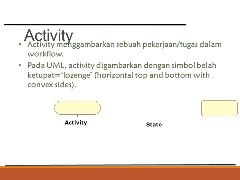 Activity Activity menggambarkan sebuah pekerjaan/tugas dalam workflow. Pada UML, activity digambarkan dengan simbol belah ketupat='lozenge' (horizonta