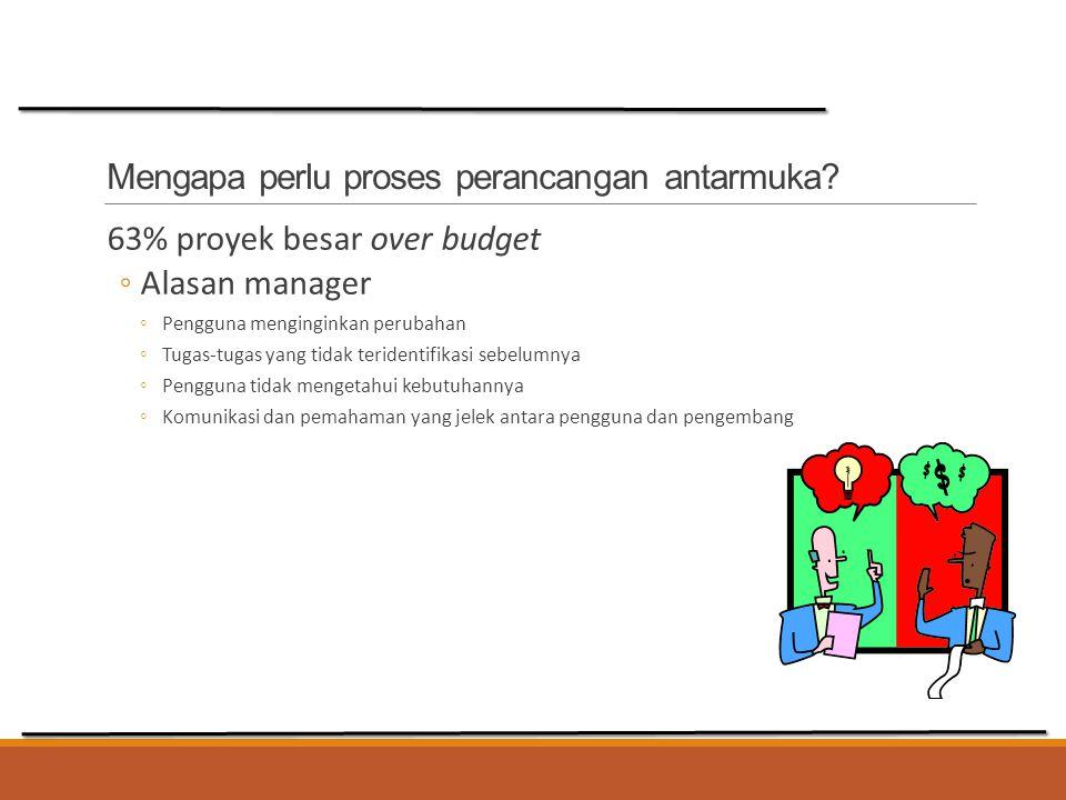 Mengapa perlu proses perancangan antarmuka? 63% proyek besar over budget ◦Alasan manager ◦Pengguna menginginkan perubahan ◦Tugas-tugas yang tidak teri
