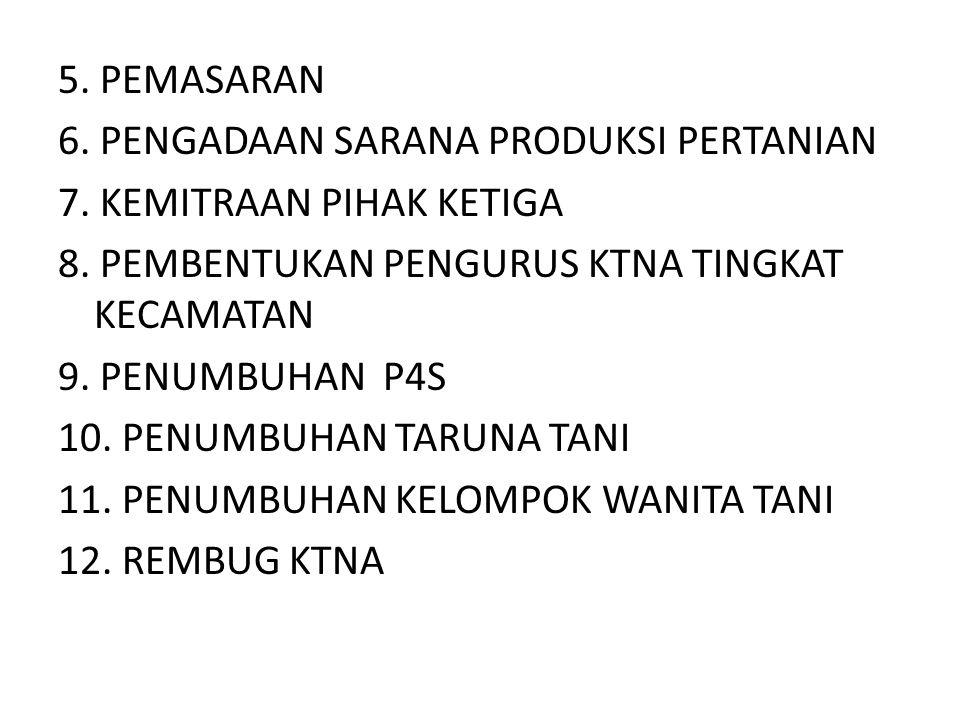 5. PEMASARAN 6. PENGADAAN SARANA PRODUKSI PERTANIAN 7. KEMITRAAN PIHAK KETIGA 8. PEMBENTUKAN PENGURUS KTNA TINGKAT KECAMATAN 9. PENUMBUHAN P4S 10. PEN