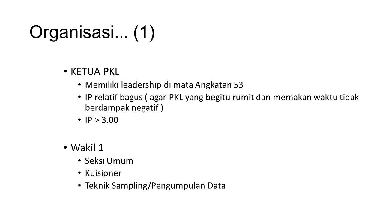 Wakil 2 Pengolahan Analisis Proposal Penelitian Bendahara 1 & 2 Sekretaris 1 & 2 Organisasi...