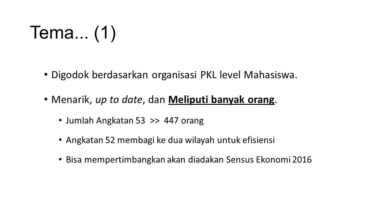 Pra PKL : Penentuan Tema Pengumpulan topik dari tiap-tiap kelas Minimal 1, Maksimal 2 Presentasi Topik per kelas Tim Pra PKL menunjuk wakil kelas Jumat, 22 November 2013 >>> 2 Sesi Pagi & Siang Dipilih 5 topik rekomendasi Seluruh topik tetap diserahkan ke ketua PKL ( Dosen ) Penyerahan seluruh topik rekomendasi dilakukan maksimal seminggu setelah presentasi
