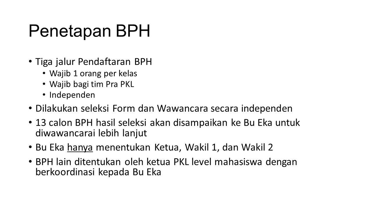 Penetapan BPH Tiga jalur Pendaftaran BPH Wajib 1 orang per kelas Wajib bagi tim Pra PKL Independen Dilakukan seleksi Form dan Wawancara secara indepen